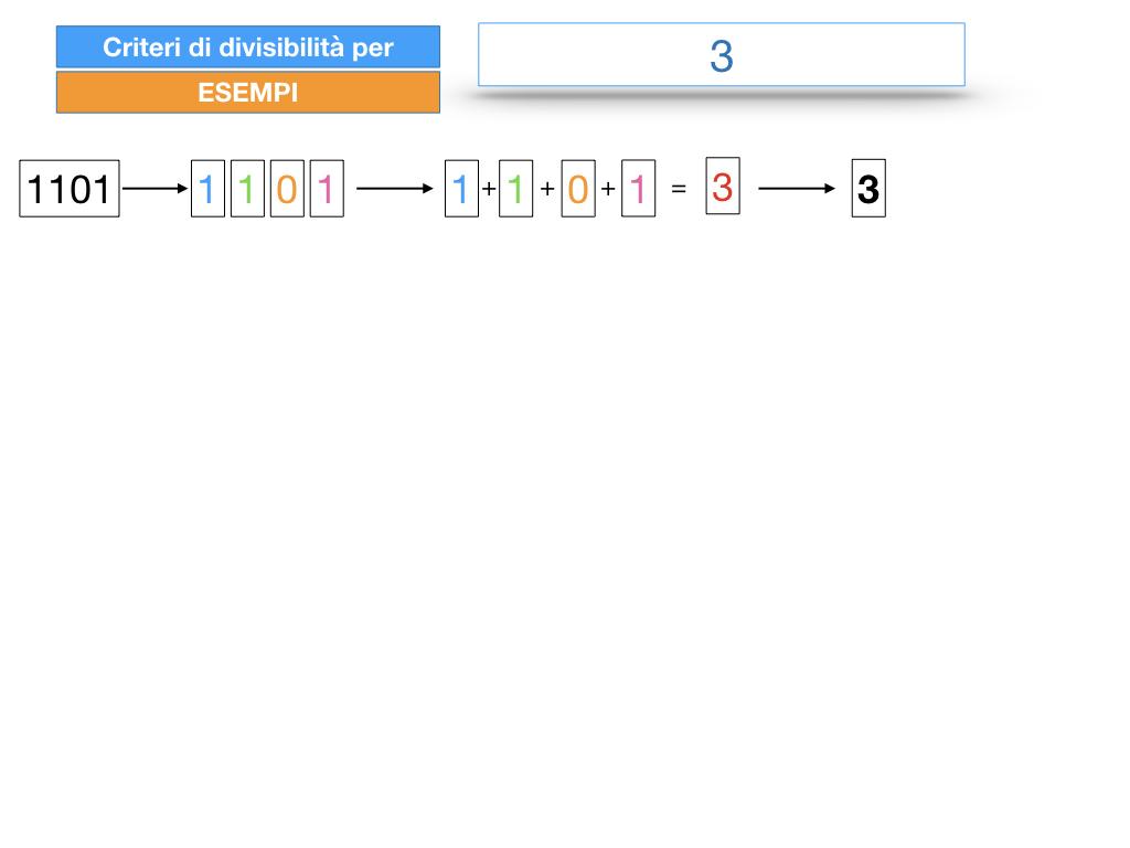 multipli_divisori_divisibilità_simulazione.279