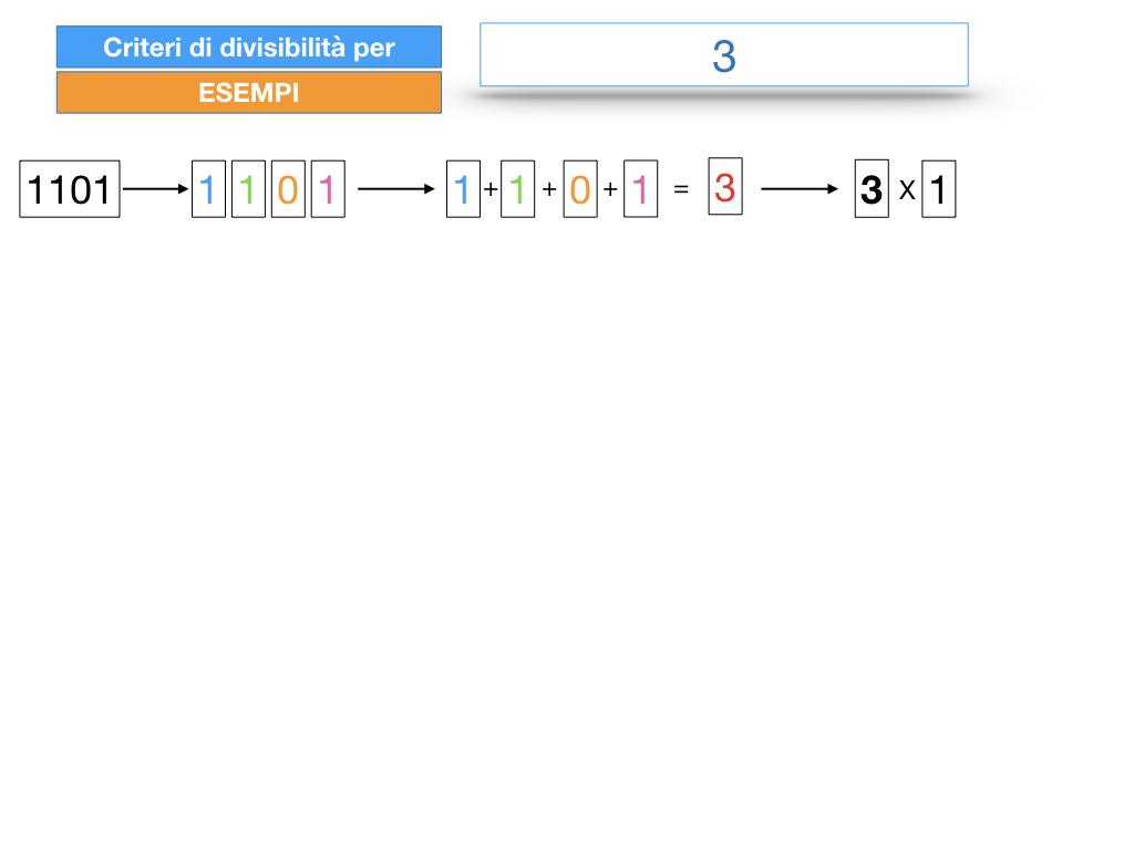 multipli_divisori_divisibilità_simulazione.280