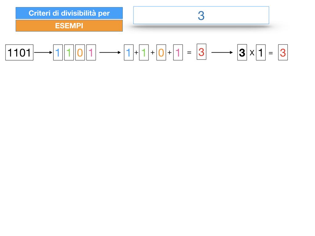 multipli_divisori_divisibilità_simulazione.281