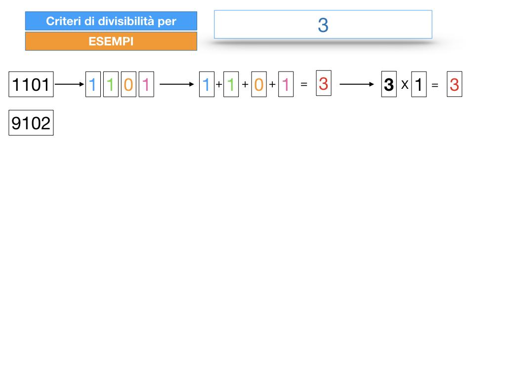 multipli_divisori_divisibilità_simulazione.282