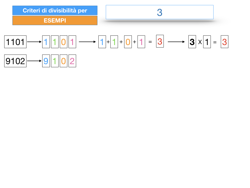multipli_divisori_divisibilità_simulazione.283