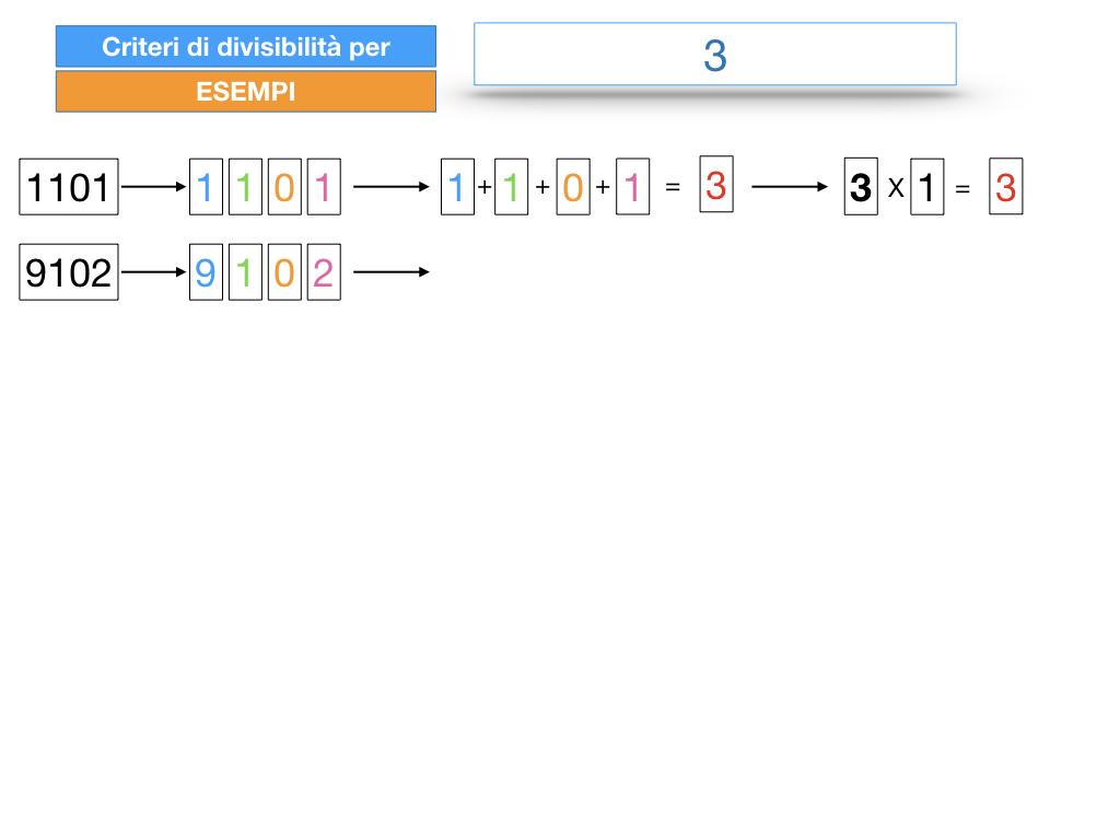 multipli_divisori_divisibilità_simulazione.284