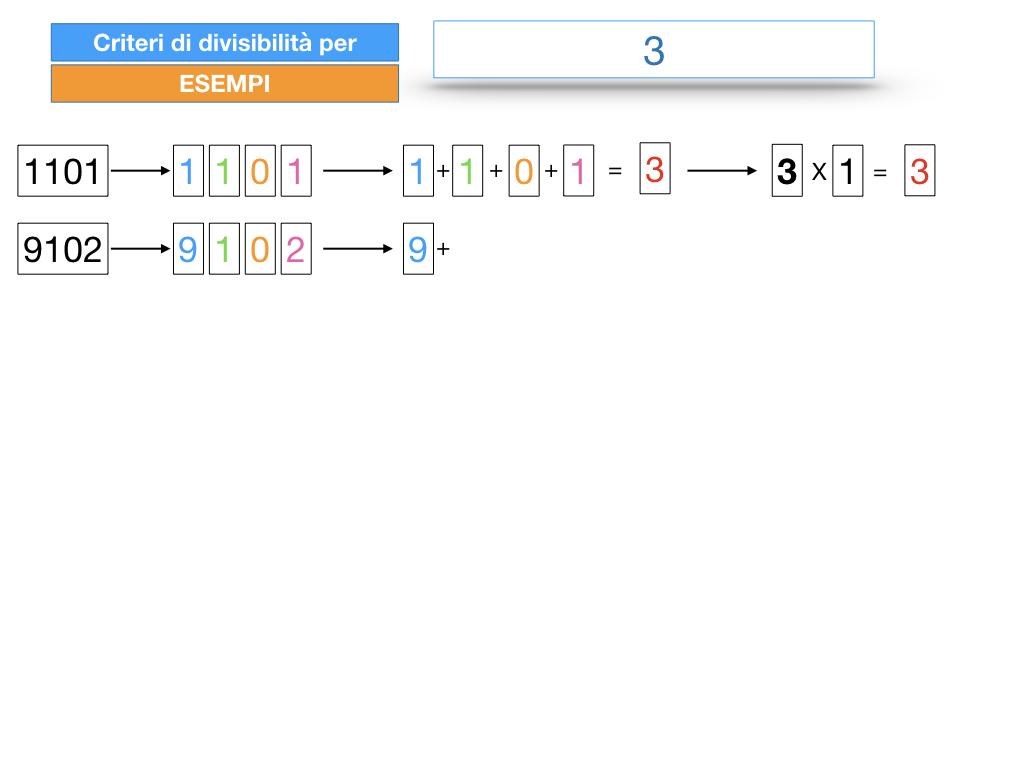 multipli_divisori_divisibilità_simulazione.285