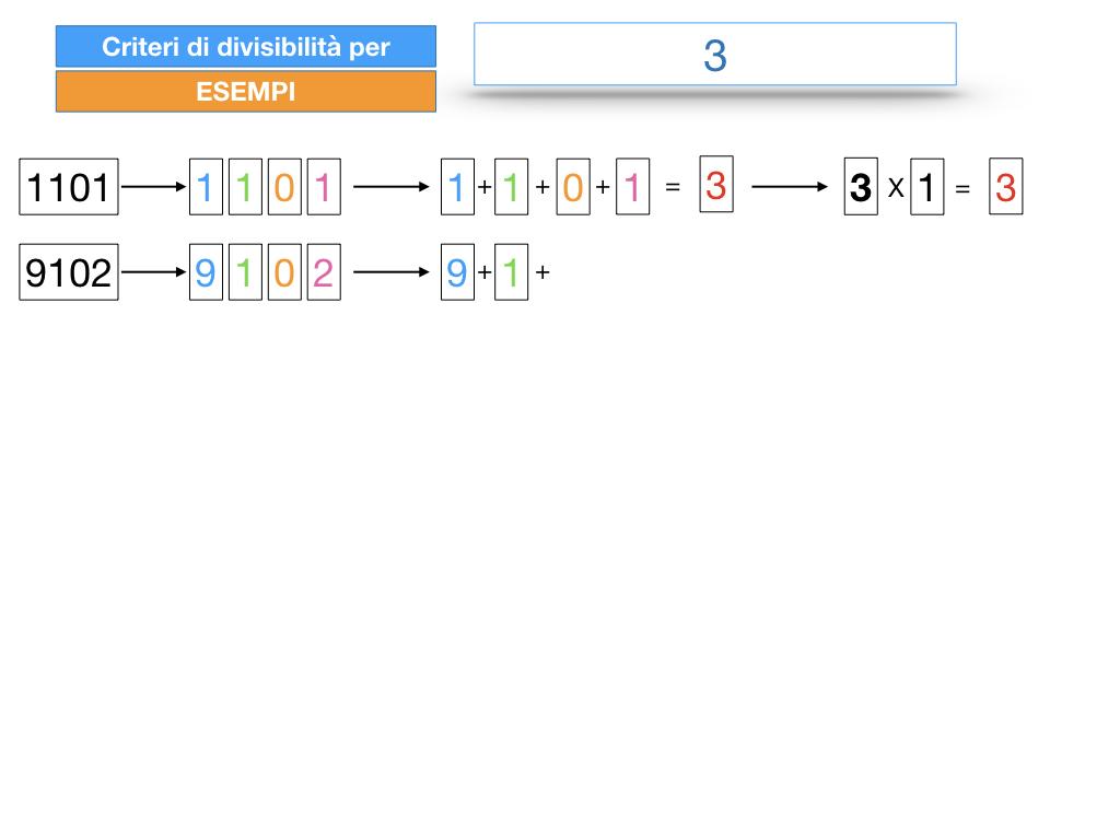multipli_divisori_divisibilità_simulazione.286