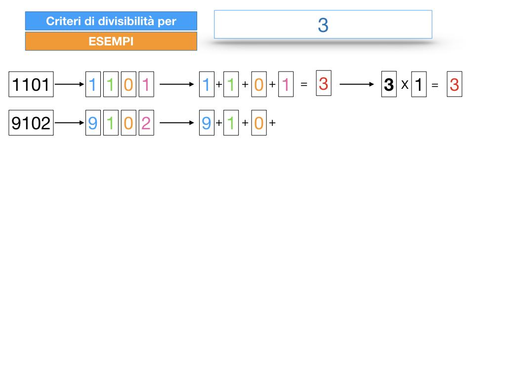 multipli_divisori_divisibilità_simulazione.287