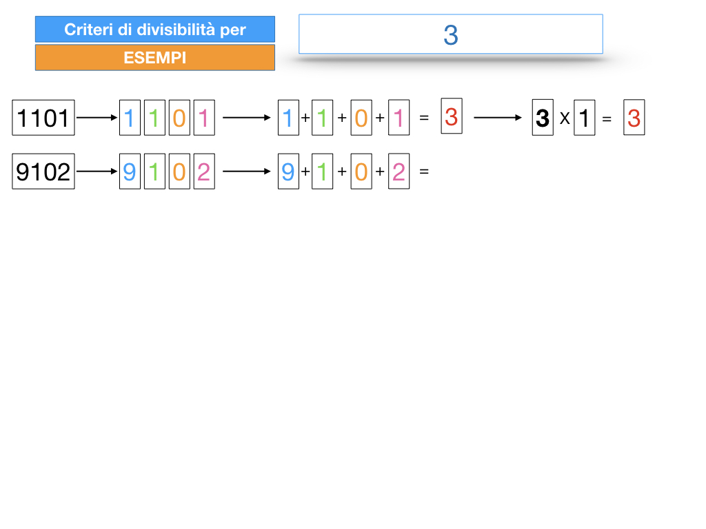multipli_divisori_divisibilità_simulazione.288