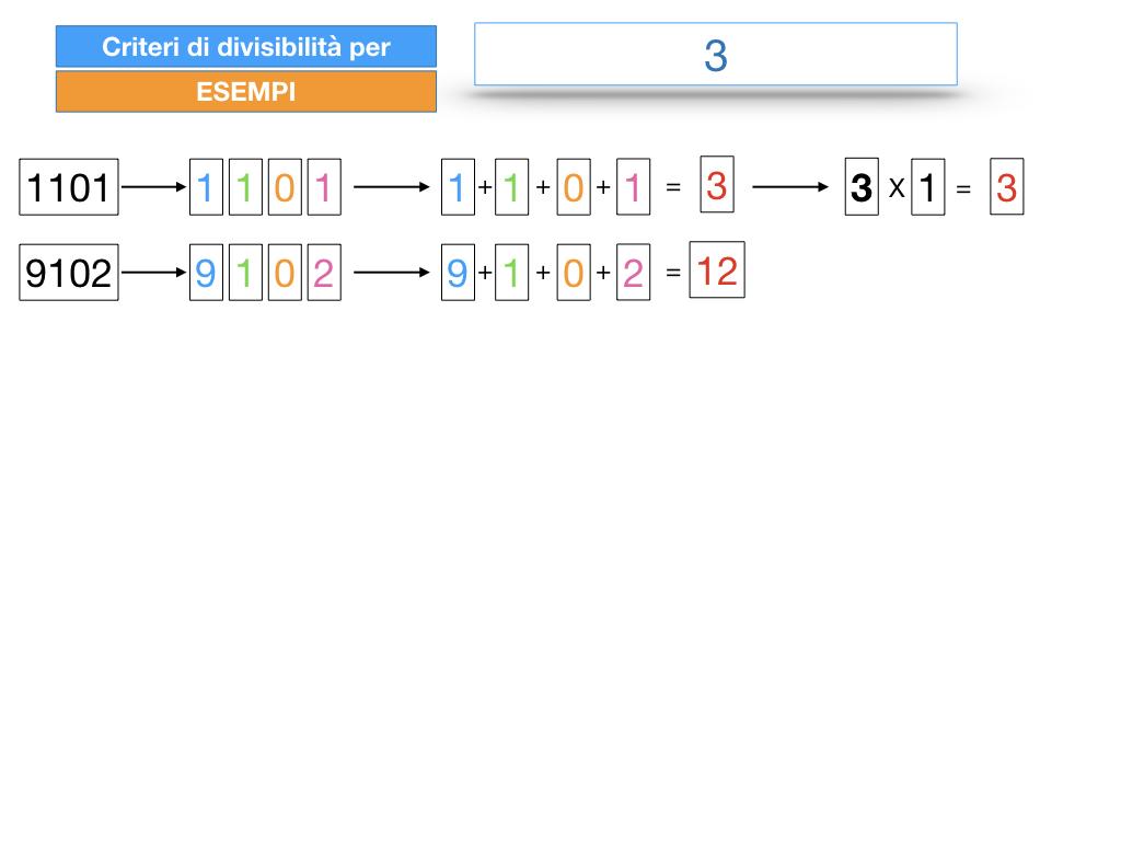 multipli_divisori_divisibilità_simulazione.289