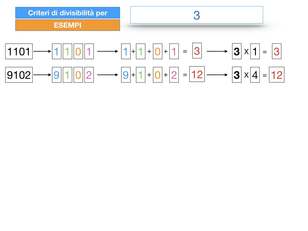 multipli_divisori_divisibilità_simulazione.290