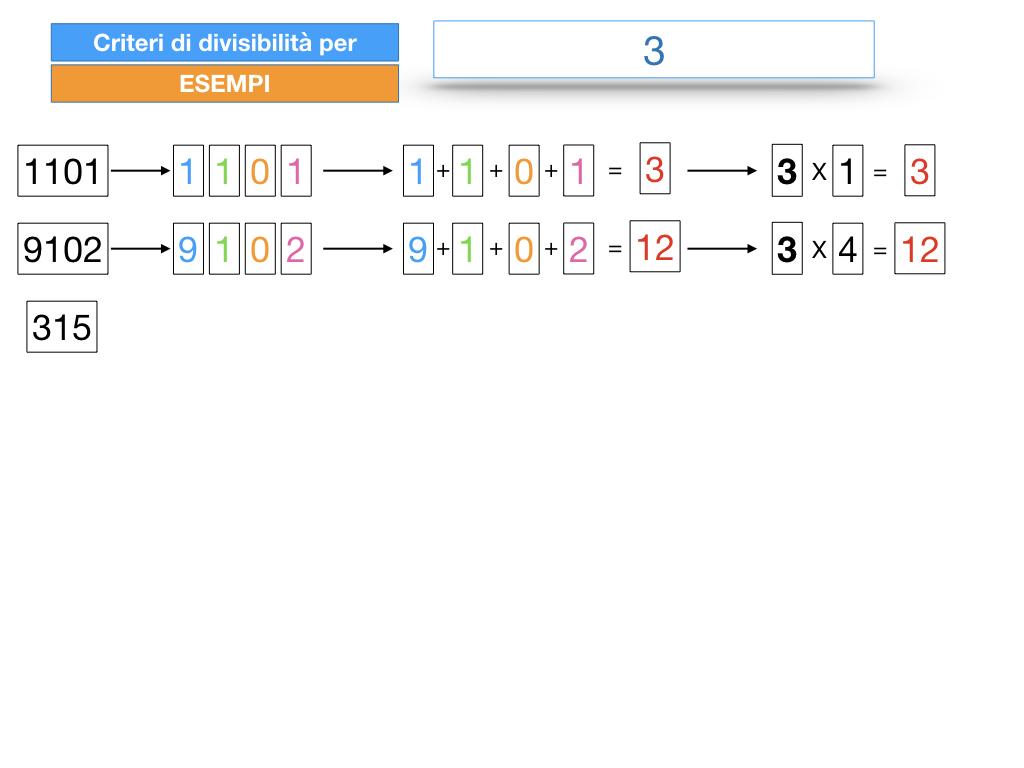 multipli_divisori_divisibilità_simulazione.291