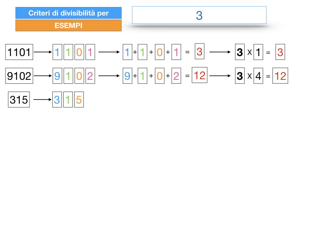 multipli_divisori_divisibilità_simulazione.292