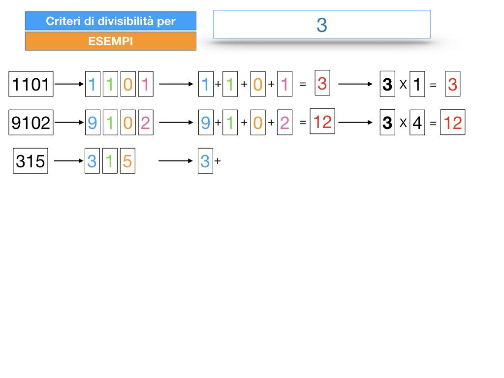 multipli_divisori_divisibilità_simulazione.293