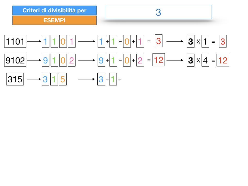 multipli_divisori_divisibilità_simulazione.294
