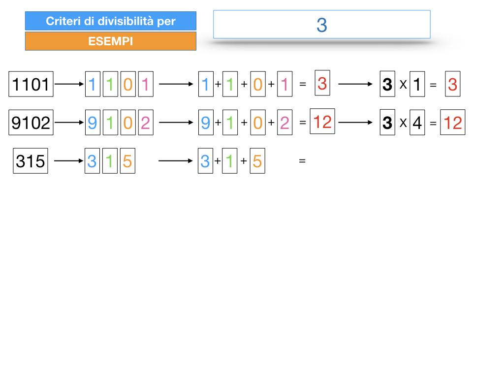 multipli_divisori_divisibilità_simulazione.295