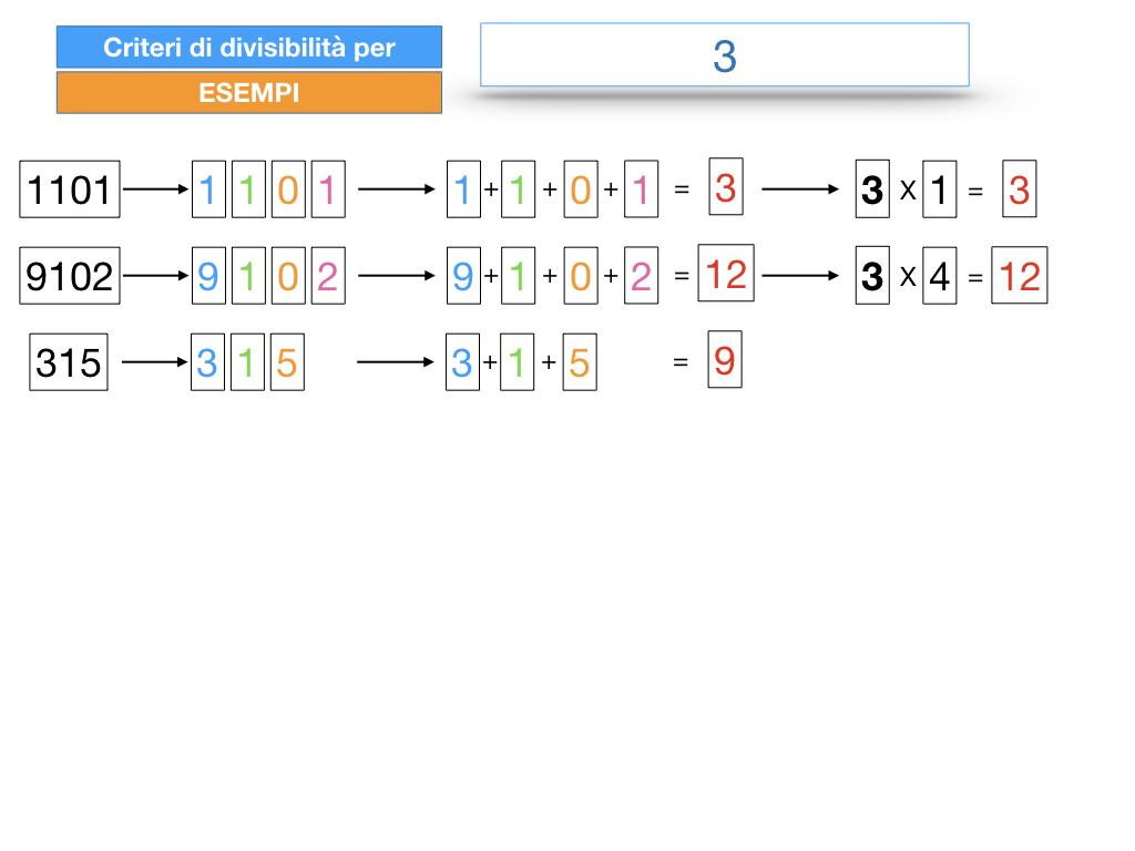 multipli_divisori_divisibilità_simulazione.296