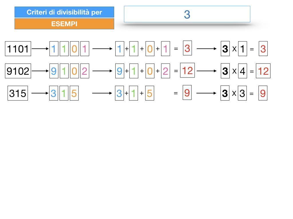 multipli_divisori_divisibilità_simulazione.297