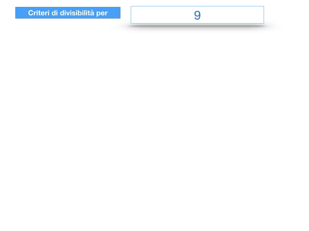 multipli_divisori_divisibilità_simulazione.298