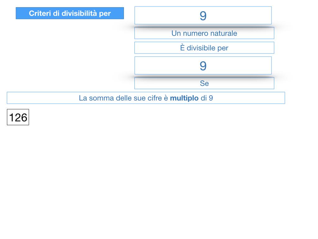 multipli_divisori_divisibilità_simulazione.301
