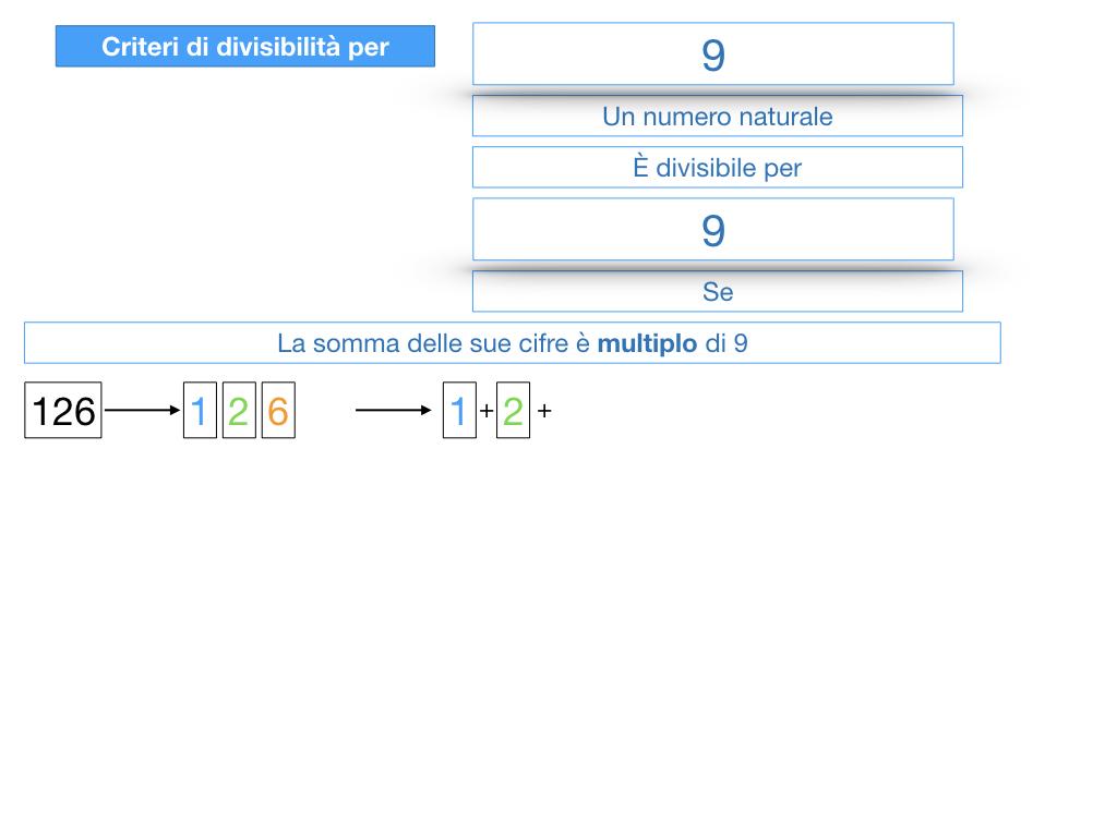 multipli_divisori_divisibilità_simulazione.304
