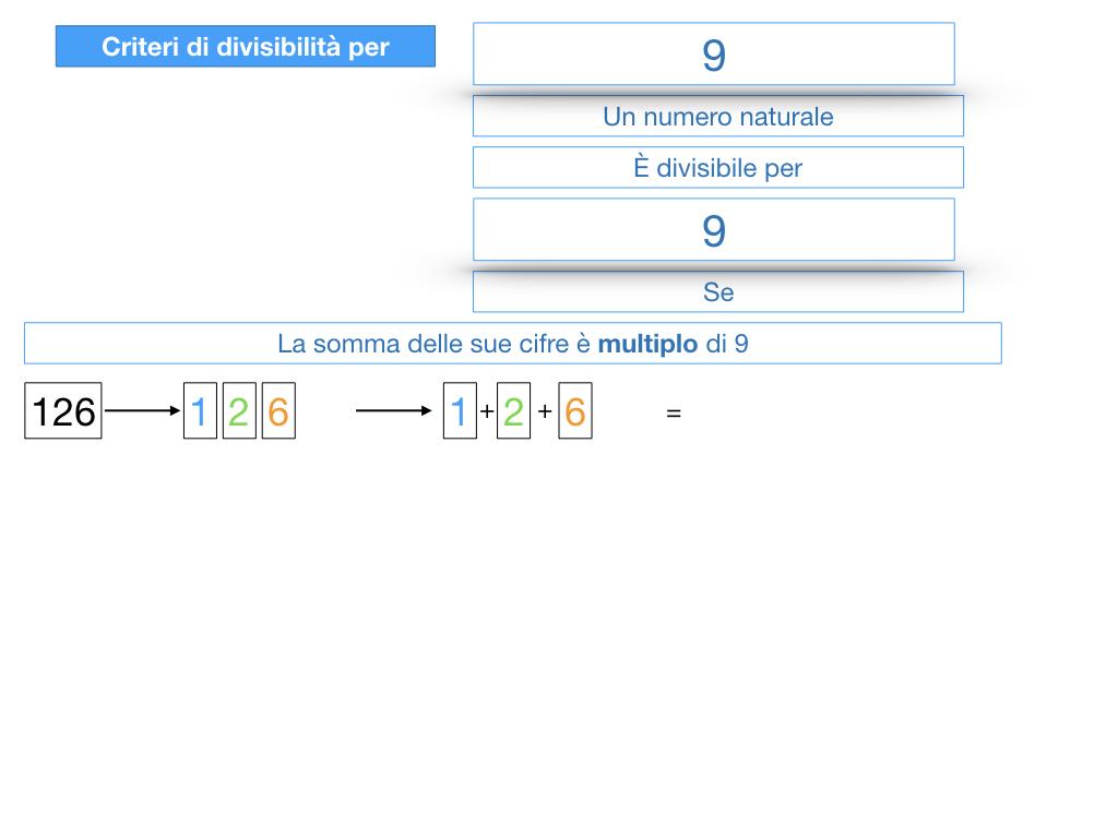 multipli_divisori_divisibilità_simulazione.305