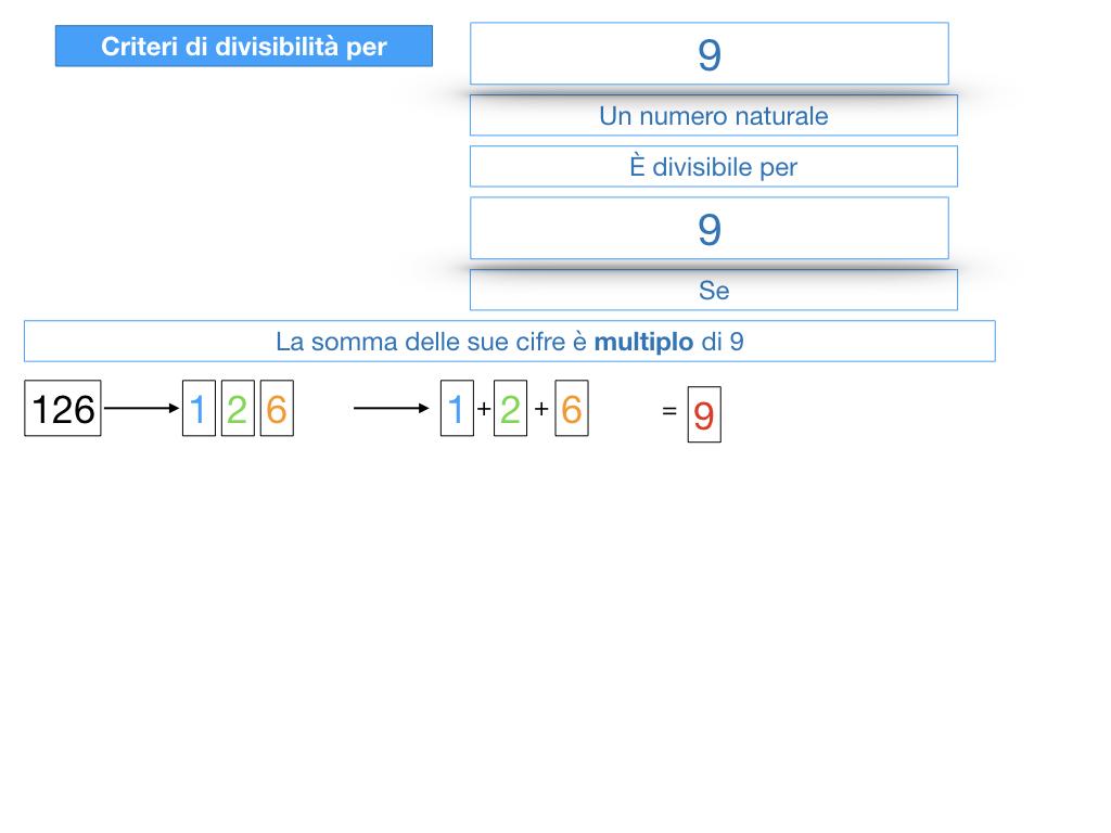 multipli_divisori_divisibilità_simulazione.306