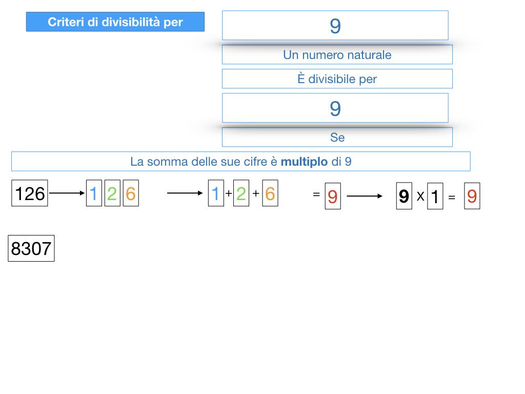 multipli_divisori_divisibilità_simulazione.308
