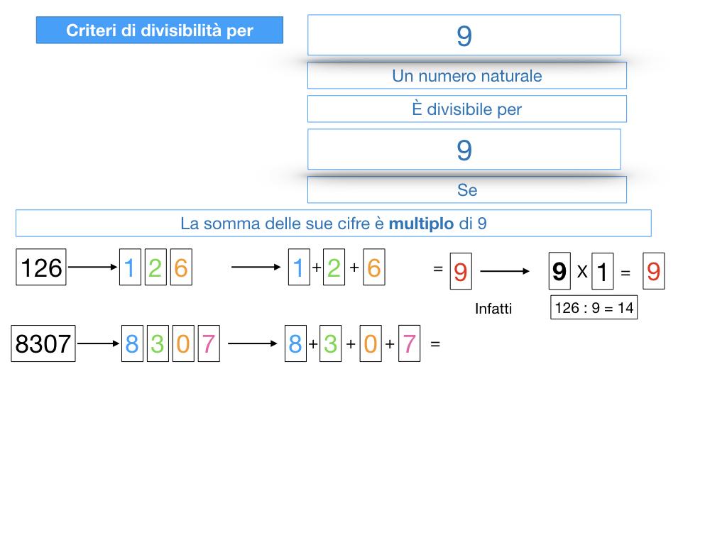 multipli_divisori_divisibilità_simulazione.310