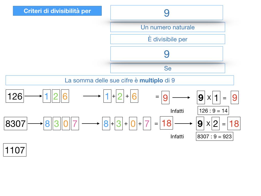 multipli_divisori_divisibilità_simulazione.314