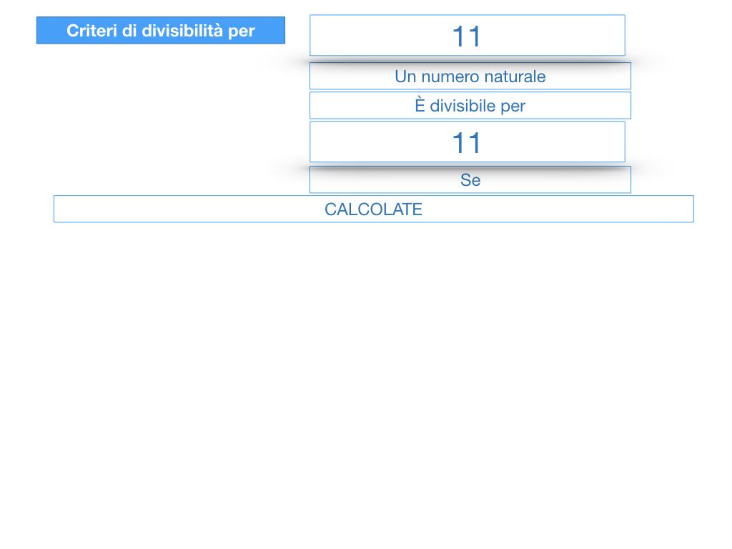 multipli_divisori_divisibilità_simulazione.331