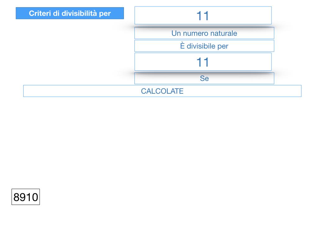 multipli_divisori_divisibilità_simulazione.332