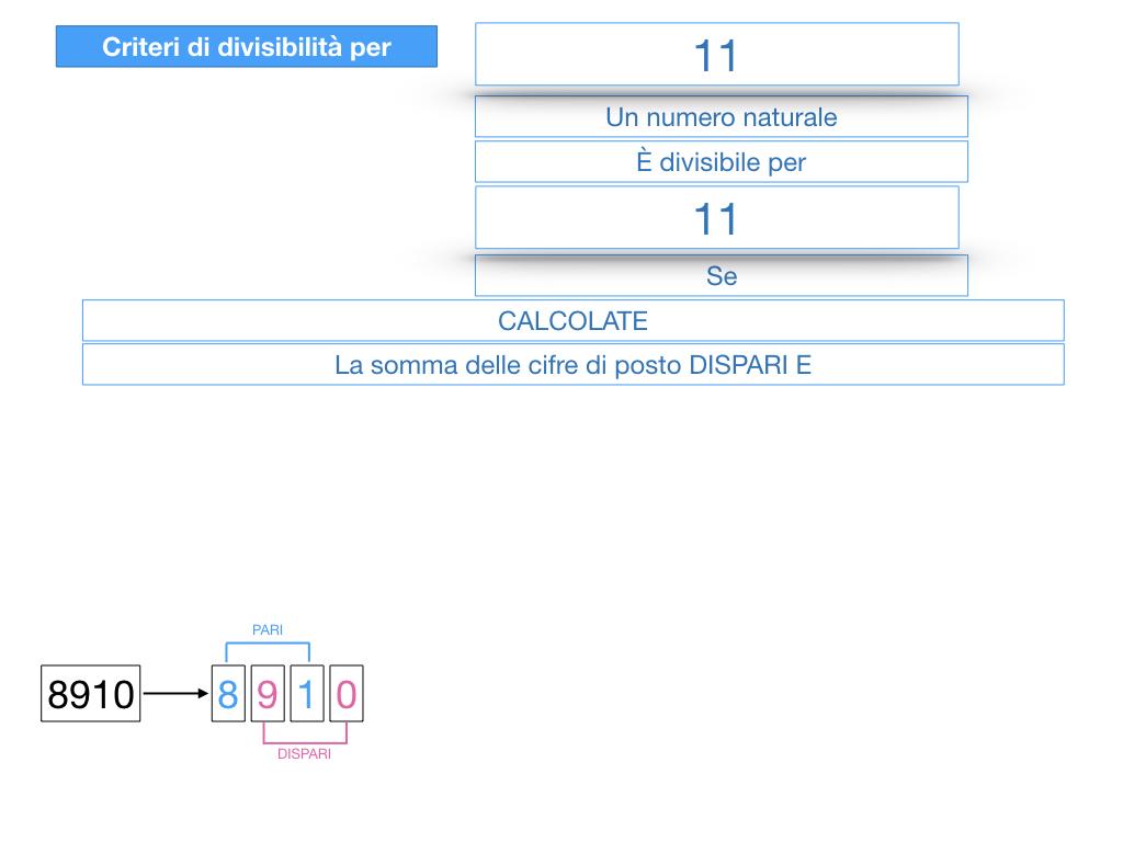 multipli_divisori_divisibilità_simulazione.333