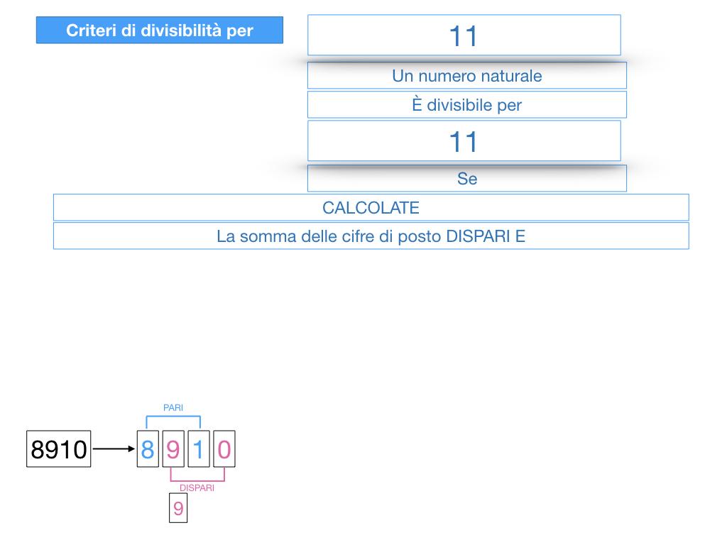 multipli_divisori_divisibilità_simulazione.334