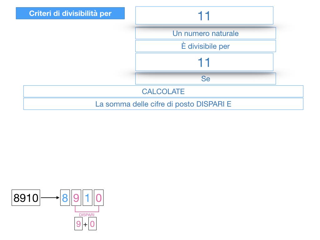 multipli_divisori_divisibilità_simulazione.335