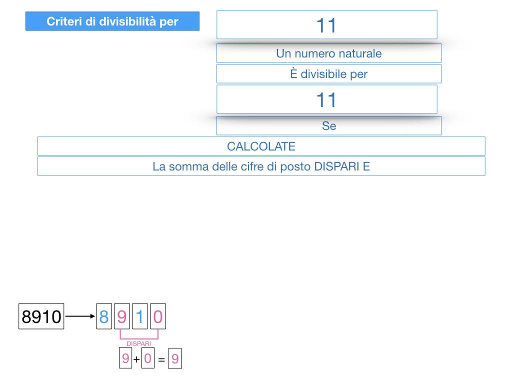 multipli_divisori_divisibilità_simulazione.336