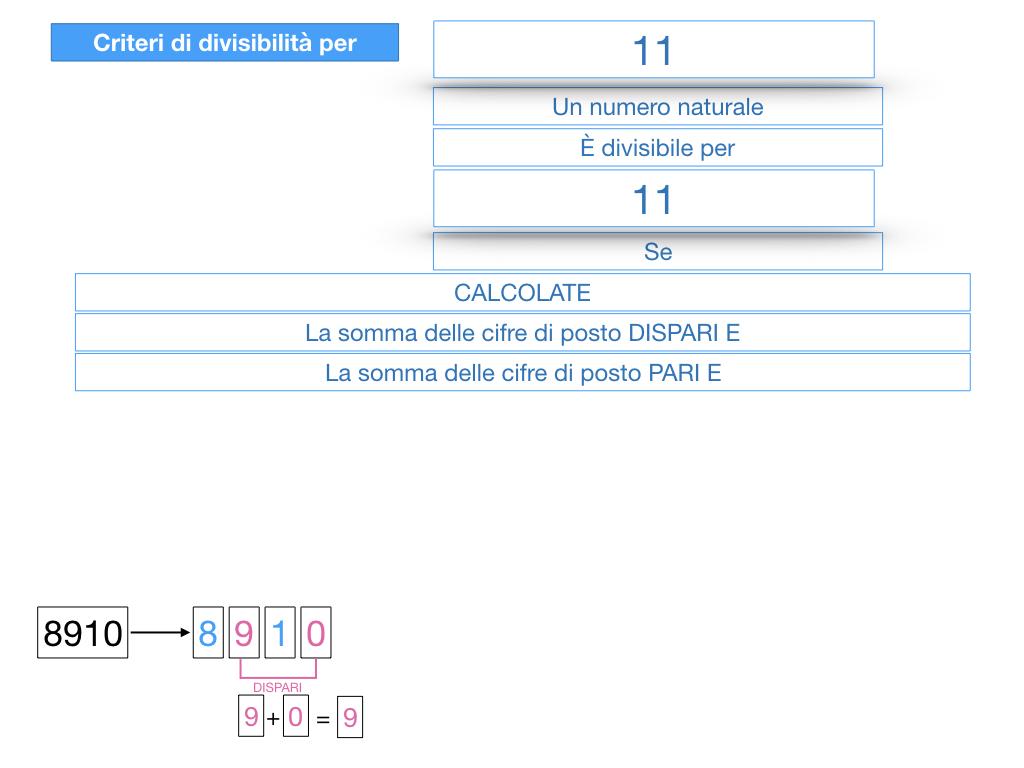 multipli_divisori_divisibilità_simulazione.337