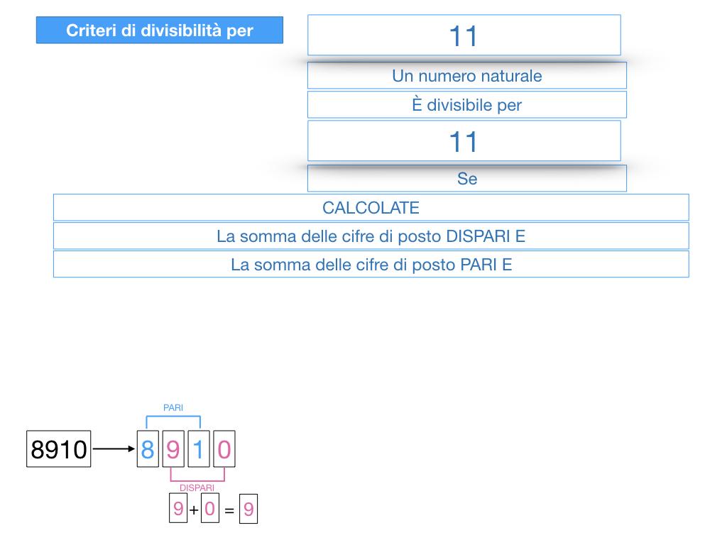 multipli_divisori_divisibilità_simulazione.338