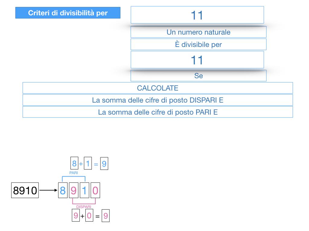 multipli_divisori_divisibilità_simulazione.340