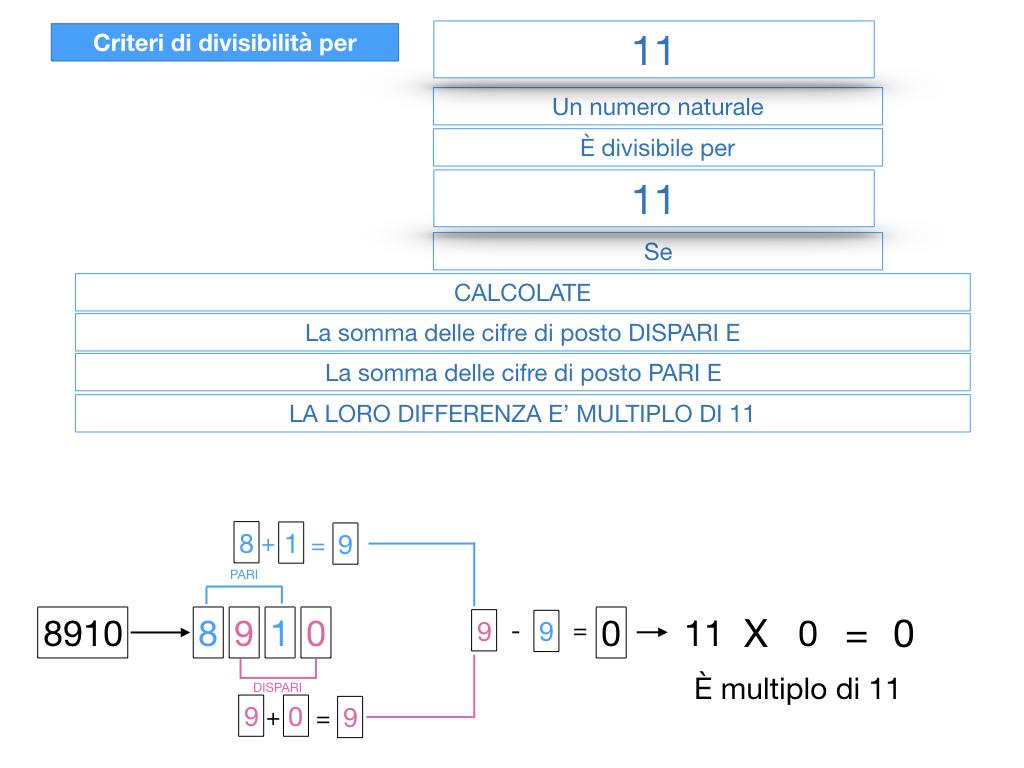 multipli_divisori_divisibilità_simulazione.343