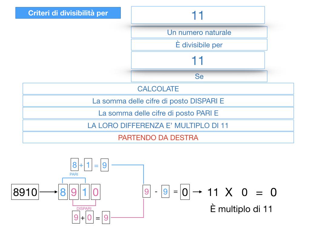 multipli_divisori_divisibilità_simulazione.344