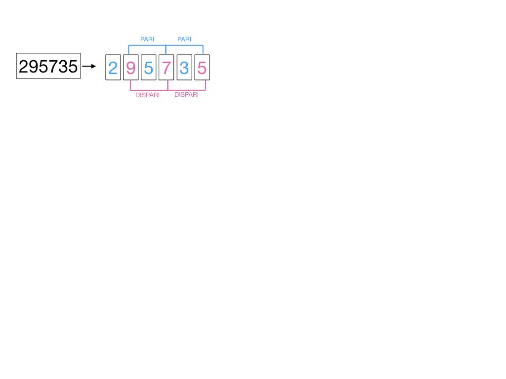 multipli_divisori_divisibilità_simulazione.351