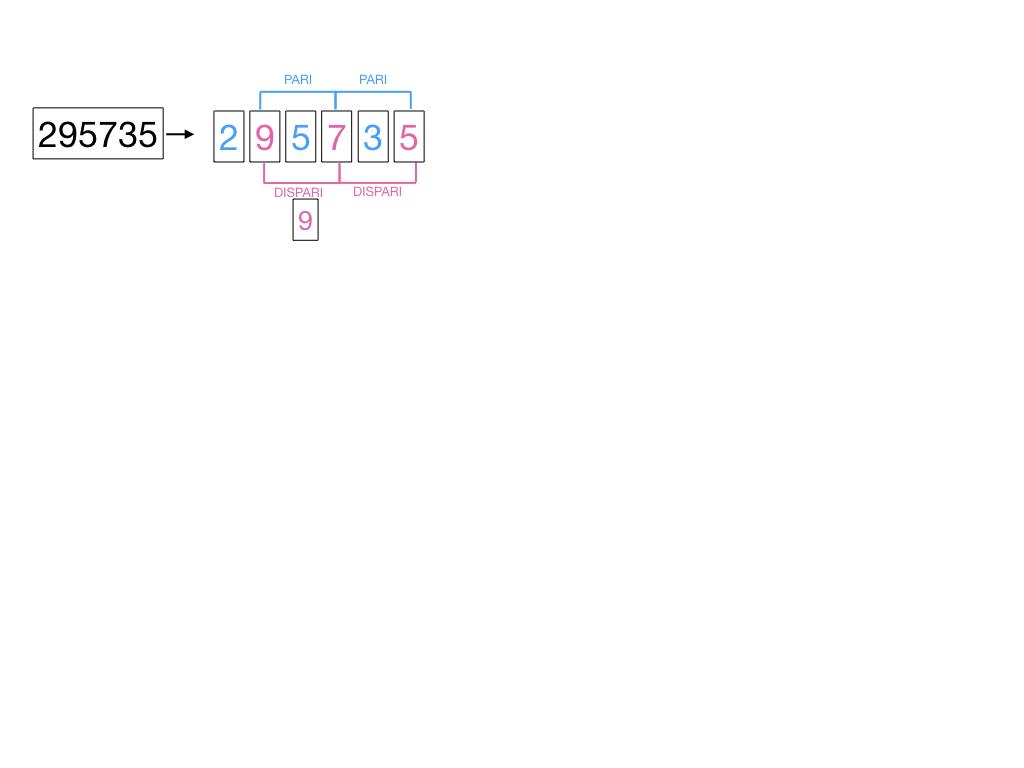 multipli_divisori_divisibilità_simulazione.352