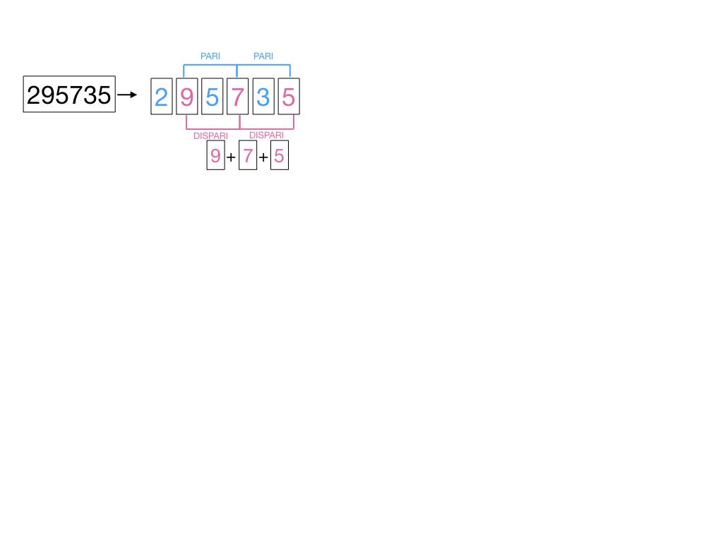 multipli_divisori_divisibilità_simulazione.354