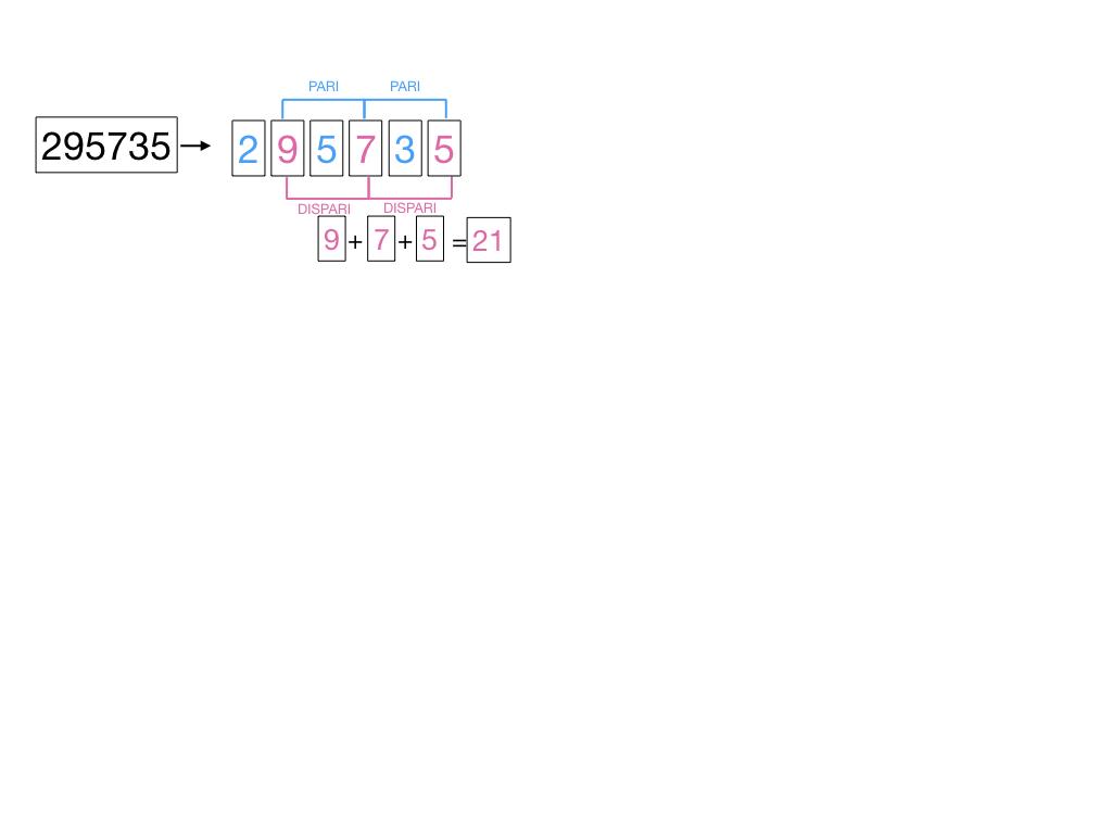 multipli_divisori_divisibilità_simulazione.355
