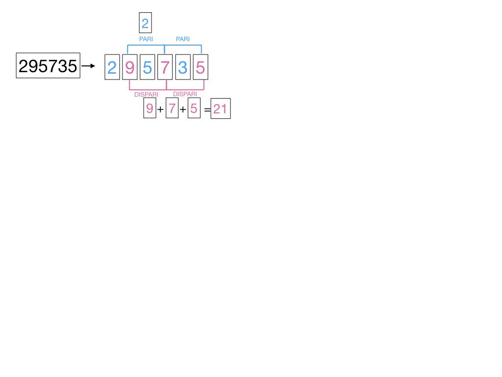 multipli_divisori_divisibilità_simulazione.356