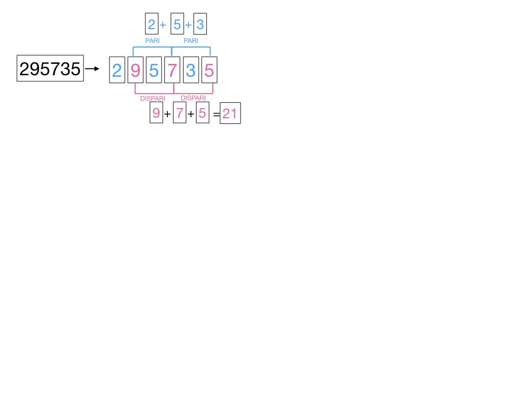 multipli_divisori_divisibilità_simulazione.358