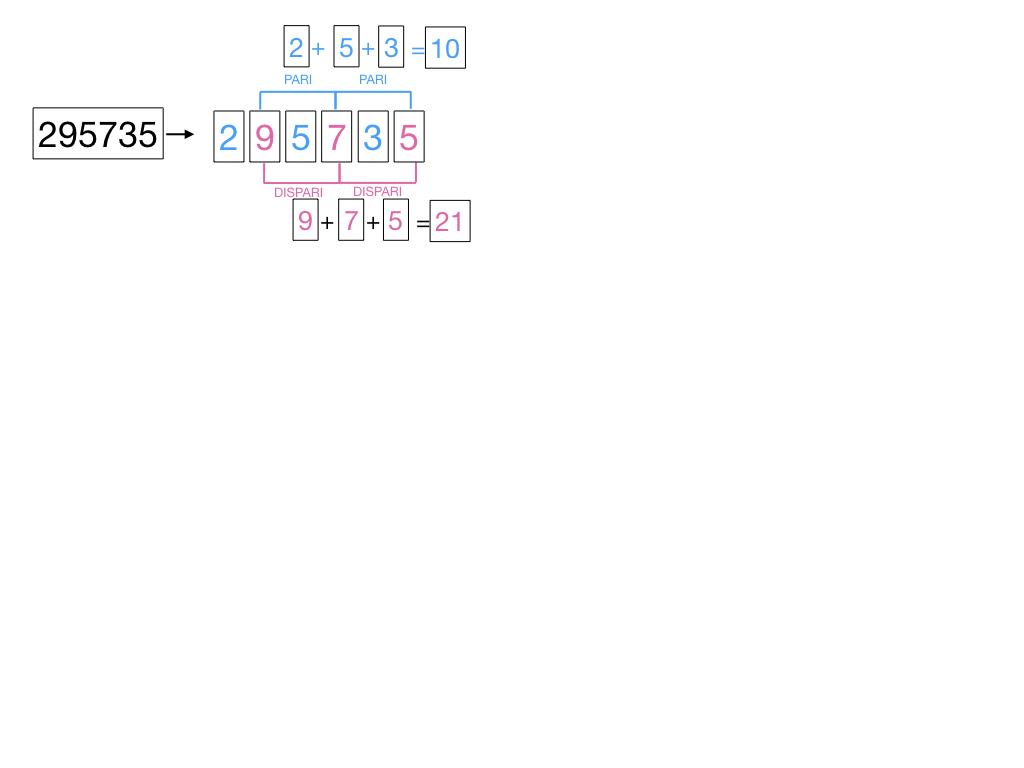 multipli_divisori_divisibilità_simulazione.359
