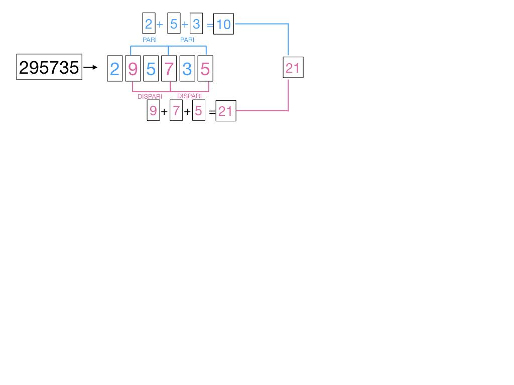 multipli_divisori_divisibilità_simulazione.360