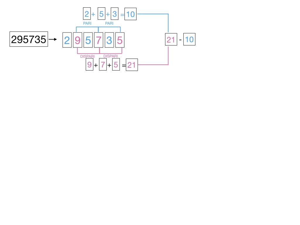 multipli_divisori_divisibilità_simulazione.361