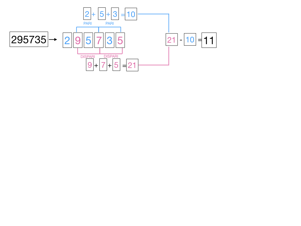 multipli_divisori_divisibilità_simulazione.362