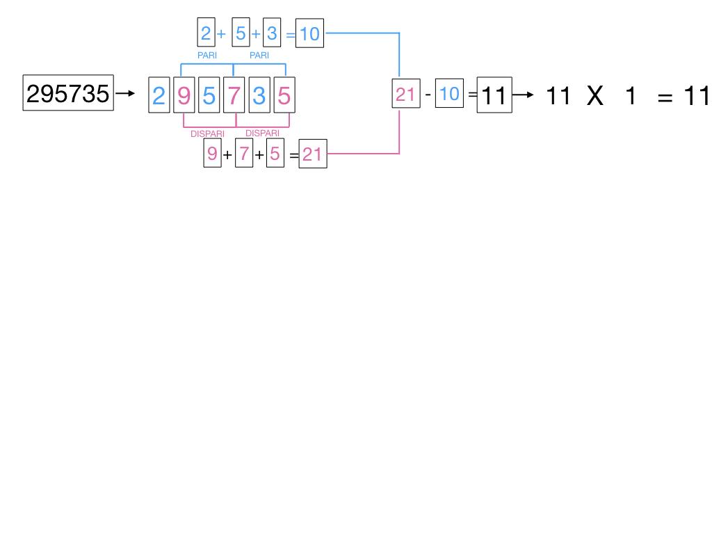 multipli_divisori_divisibilità_simulazione.363