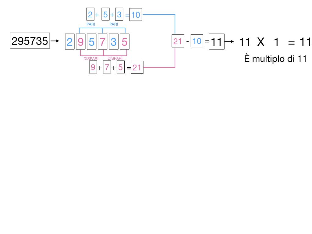 multipli_divisori_divisibilità_simulazione.364